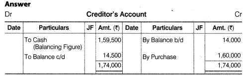 NCERT Solutions for Class 12 Accountancy Part II Chapter 6 Cash Flow Statement Numerical Questions Q2.1