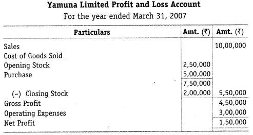 NCERT Solutions for Class 12 Accountancy Part II Chapter 6 Cash Flow Statement Numerical Questions Q4