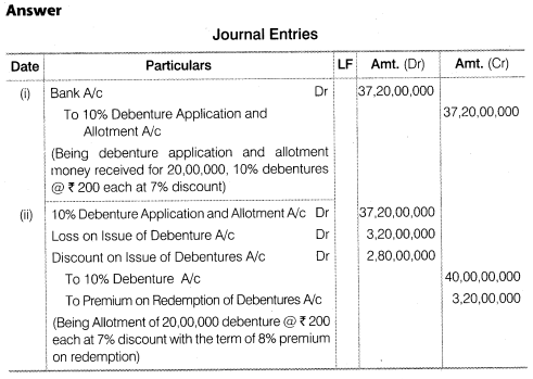 NCERT Solutions for Class 12 Accountancy Part II Chapter 2 Issue and Redemption of Debentures Numerical Questions Q8