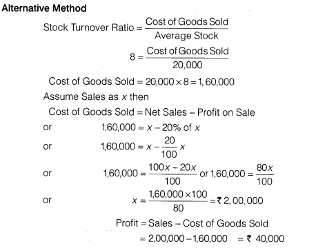 NCERT Solutions for Class 12 Accountancy Part II Chapter 5 Accounting Ratios Numerical Questions Q15.1