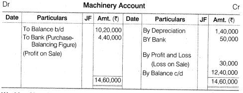 NCERT Solutions for Class 12 Accountancy Part II Chapter 6 Cash Flow Statement Numerical Questions Q6.4