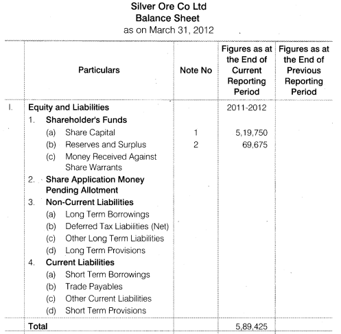NCERT Solutions for Class 12 Accountancy Part II Chapter 3 Financial Statements of a Company Numerical Questions Q5.4