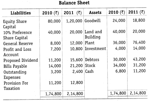 NCERT Solutions for Class 12 Accountancy Part II Chapter 6 Cash Flow Statement Numerical Questions Q8