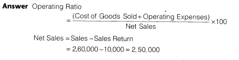 NCERT Solutions for Class 12 Accountancy Part II Chapter 5 Accounting Ratios Numerical Questions Q20