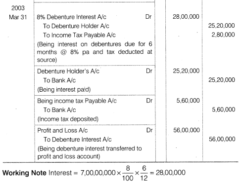NCERT Solutions for Class 12 Accountancy Part II Chapter 2 Issue and Redemption of Debentures Do it Yourself III Q2.1