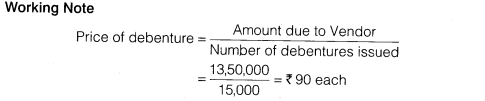 NCERT Solutions for Class 12 Accountancy Part II Chapter 2 Issue and Redemption of Debentures Numerical Questions Q12.9