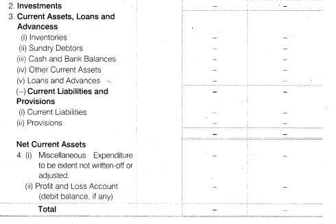NCERT Solutions for Class 12 Accountancy Part II Chapter 3 Financial Statements of a Company SAQ Q5.1