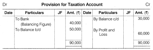 NCERT Solutions for Class 12 Accountancy Part II Chapter 6 Cash Flow Statement Numerical Questions Q10.2