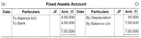NCERT Solutions for Class 12 Accountancy Part II Chapter 6 Cash Flow Statement Numerical Questions Q10.3