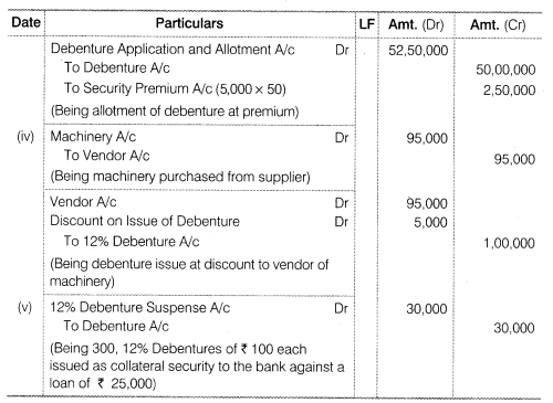 NCERT Solutions for Class 12 Accountancy Part II Chapter 2 Issue and Redemption of Debentures Numerical Questions Q15.1