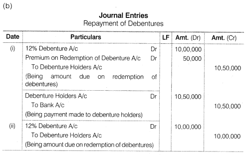 NCERT Solutions for Class 12 Accountancy Part II Chapter 2 Issue and Redemption of Debentures Numerical Questions Q15.2