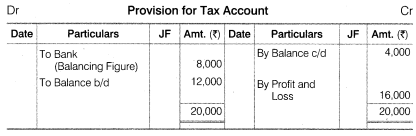 NCERT Solutions for Class 12 Accountancy Part II Chapter 6 Cash Flow Statement Numerical Questions Q11.4