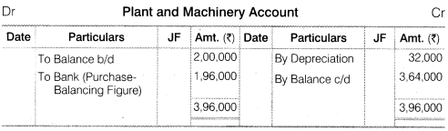 NCERT Solutions for Class 12 Accountancy Part II Chapter 6 Cash Flow Statement Numerical Questions Q11.5