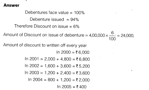 NCERT Solutions for Class 12 Accountancy Part II Chapter 2 Issue and Redemption of Debentures Numerical Questions Q18