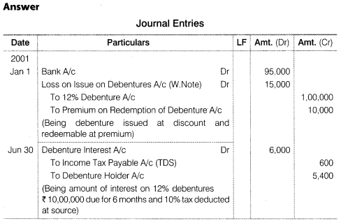 NCERT Solutions for Class 12 Accountancy Part II Chapter 2 Issue and Redemption of Debentures Numerical Questions Q19