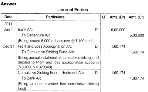 NCERT Solutions for Class 12 Accountancy Part II Chapter 2 Issue and Redemption of Debentures Numerical Questions Q21