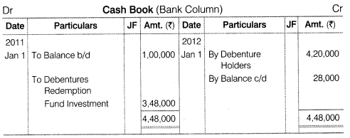 NCERT Solutions for Class 12 Accountancy Part II Chapter 2 Issue and Redemption of Debentures Numerical Questions Q24.4