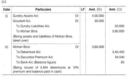 NCERT Solutions for Class 12 Accountancy Part II Chapter 2 Issue and Redemption of Debentures Numerical Questions Q10.4