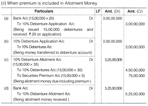 NCERT Solutions for Class 12 Accountancy Part II Chapter 2 Issue and Redemption of Debentures Do it Yourself IV Q2.1