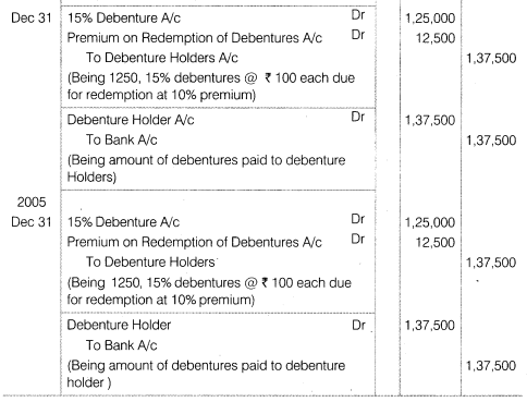 NCERT Solutions for Class 12 Accountancy Part II Chapter 2 Issue and Redemption of Debentures Numerical Questions Q28.1