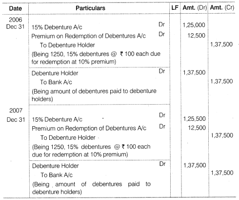 NCERT Solutions for Class 12 Accountancy Part II Chapter 2 Issue and Redemption of Debentures Numerical Questions Q28.2