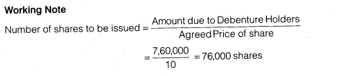 NCERT Solutions for Class 12 Accountancy Part II Chapter 2 Issue and Redemption of Debentures Numerical Questions Q33.1