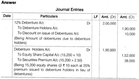 NCERT Solutions for Class 12 Accountancy Part II Chapter 2 Issue and Redemption of Debentures Numerical Questions Q35