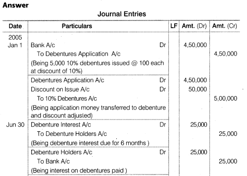 NCERT Solutions for Class 12 Accountancy Part II Chapter 2 Issue and Redemption of Debentures Do it Yourself IV Q3