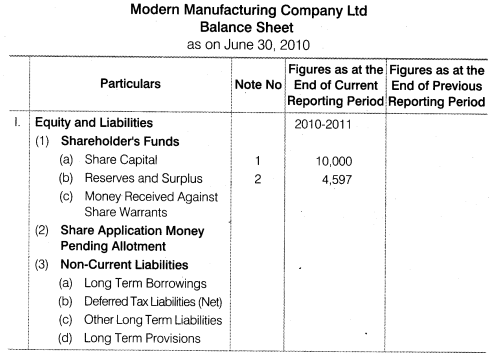 NCERT Solutions for Class 12 Accountancy Part II Chapter 3 Financial Statements of a Company Numerical Questions Q1.3