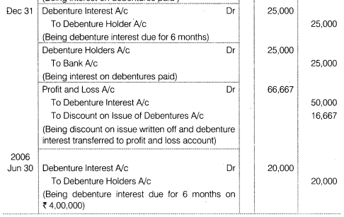 NCERT Solutions for Class 12 Accountancy Part II Chapter 2 Issue and Redemption of Debentures Do it Yourself IV Q3.1