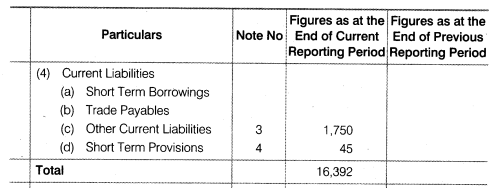 NCERT Solutions for Class 12 Accountancy Part II Chapter 3 Financial Statements of a Company Numerical Questions Q1.4
