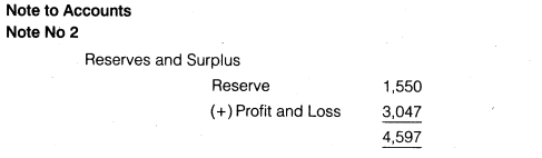 NCERT Solutions for Class 12 Accountancy Part II Chapter 3 Financial Statements of a Company Numerical Questions Q1.6