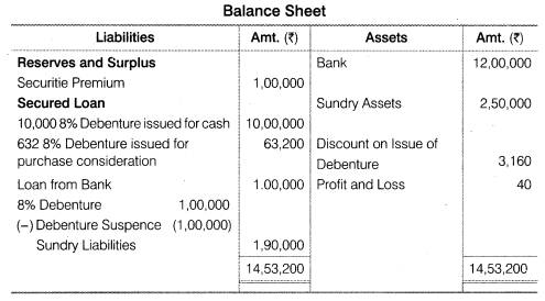 NCERT Solutions for Class 12 Accountancy Part II Chapter 2 Issue and Redemption of Debentures Do it Yourself IV Q4.1