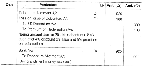 NCERT Solutions for Class 12 Accountancy Part II Chapter 2 Issue and Redemption of Debentures Do it Yourself IV Q5.1