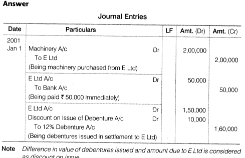 NCERT Solutions for Class 12 Accountancy Part II Chapter 2 Issue and Redemption of Debentures Do it Yourself IV Q6